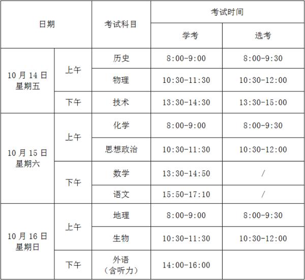 新高考|?学考选考时间定了!10月14日开考!外语