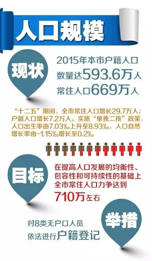 大连700万人口包括北三市_辽宁省大连老公27万