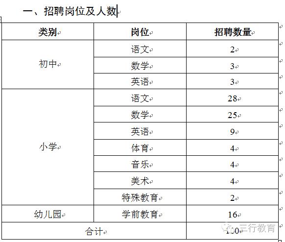 郑州小学航空2016年作业100名中小学及幼儿园分类港区招聘图片