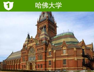 上海铭远双语学校学生轻松申请世界名牌大学-