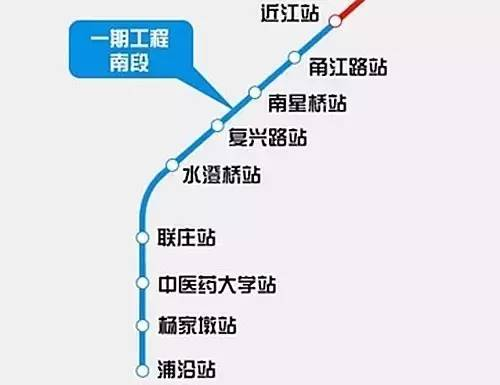 杭州历年gdp_2013年杭州GDP同比增长8.0(2)