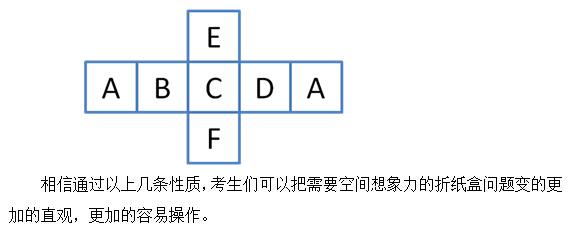 古招警考试行测图形推理 折纸盒问题