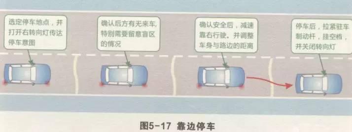 二、具体操作要领   1、停车前,要通过内、外后视镜观察后方和右侧交通情况,开右转向灯。(如果没有观察很可能会挂)   2、适量踩下制动踏板   3、向右转动方向盘(第一把轮向右靠边)   4、在车速降低至低于一档的时速时踩下离合器踏板,当右前轮靠近路沿时,再向左转方向(第二把轮,调正车辆并且调整车身与路沿的距离)。   5、向左回转方向(第三把轮,车正轮正)迅速停车。在车辆近停时,稍许抬起制动踏板减缓刹车惯性,平稳停车。   6、拉紧手刹车,挂空档,抬离合器抬刹车踏板,关闭转向灯。   7、方向盘
