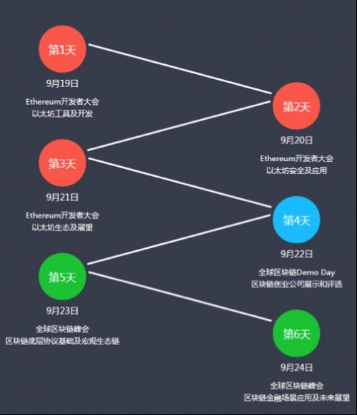 南京华信区块链交易所区块链与数据库亚马逊进军云市场推出散布式记账数据库以及托管办事