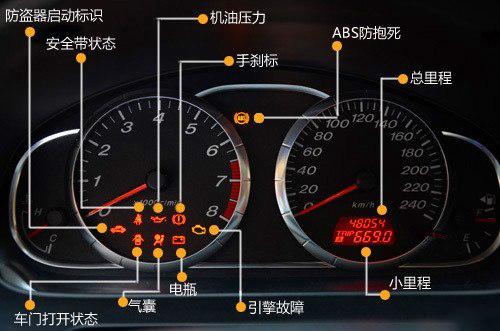 汽车 正文    对于上图中的仪表盘,对于开车的老司机们来说,看着特别图片