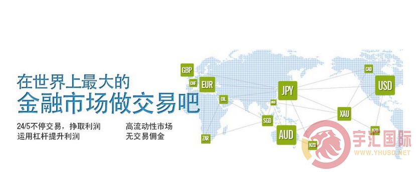 国际金融市场 外汇市场交易