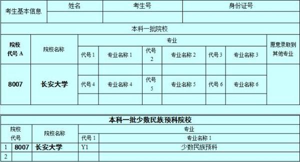 陕西省填志愿_