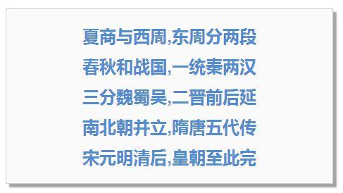 记忆中国所有历史朝代表!只需3分钟,家有孩子