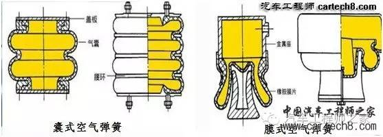 4.空气供给单元包括空气压缩机,单项阀,气路,储气罐,电磁阀等.图片