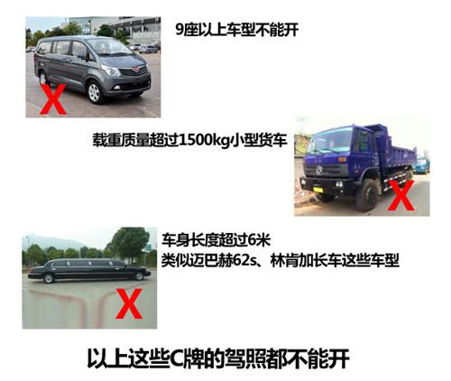 C1驾驶证,C1驾驶证准驾机型,扣12分,交通违章,机动车驾驶证c1违章记录查询