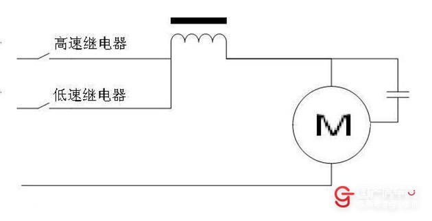 七芯房车电源接头接线图