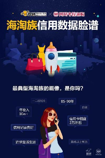 http://www.shangoudaohang.com/zhengce/227885.html