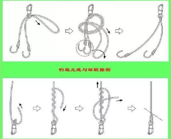 主线与八字环的连结-各种绑钩绑线方法,你绝对想不到
