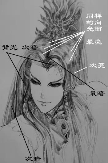 干货|漫画素描的头发绘画技巧
