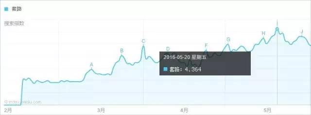 2016上半年热门网络流行语TOP10 热词盘点 热图18