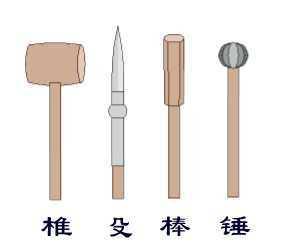安徽修艺——古代几种打砸兵器—椎...
