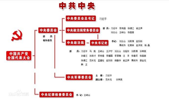 中国政治体系的优点 山东考试《行测》通关模拟试题及图片