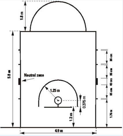 篮球场头像图纸是?-微信平台标准精彩内公众3d尺寸图片