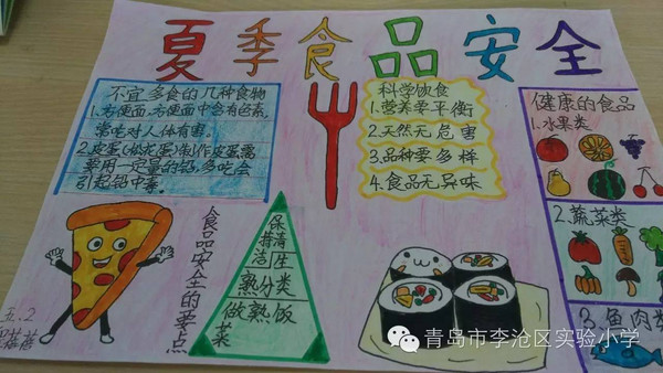 """【作品展示】优秀""""食品安全手抄报""""展"""