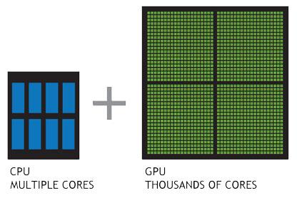 瑞云Renderbus渲染农场GPU渲染集群正式上线 !