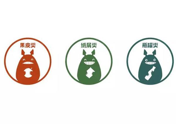 厨余垃圾桶标志
