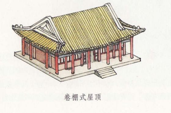 【屋顶篇】中国古建筑图解