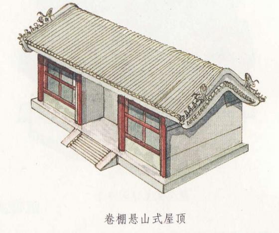 和普通人字形屋顶一样,卷棚式屋顶也可以处理成硬山,悬山,歇山等图片