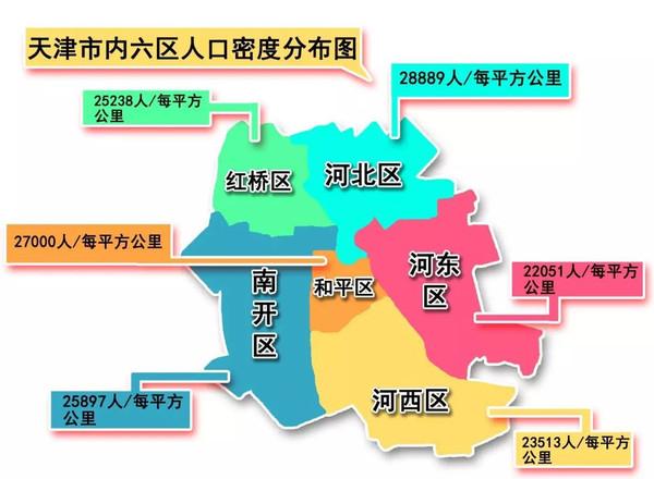 天津市内六区地图_天津市内六区人口