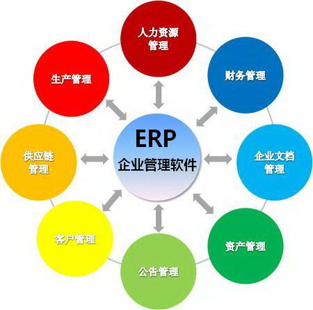 ERP错误解决方法