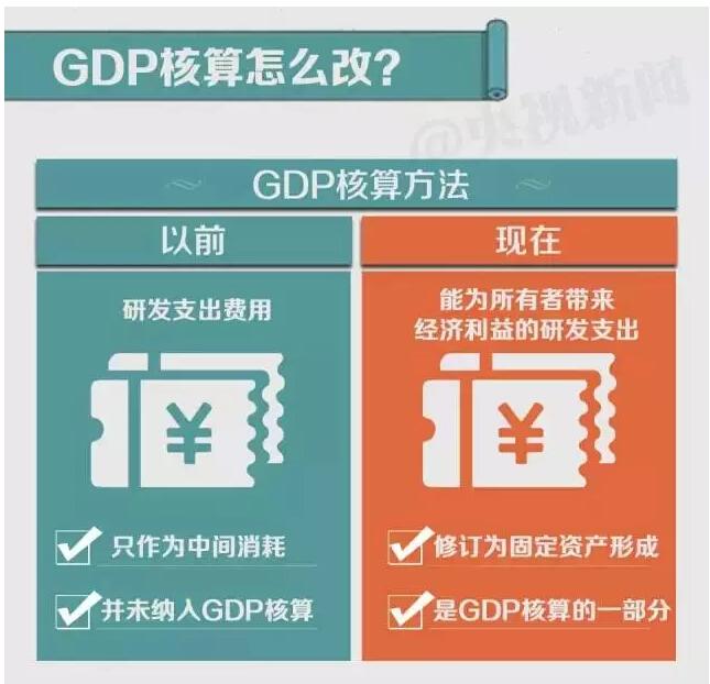印度为什么更改gdp算法_印度网民 中国真无耻,全世界都在谴责他
