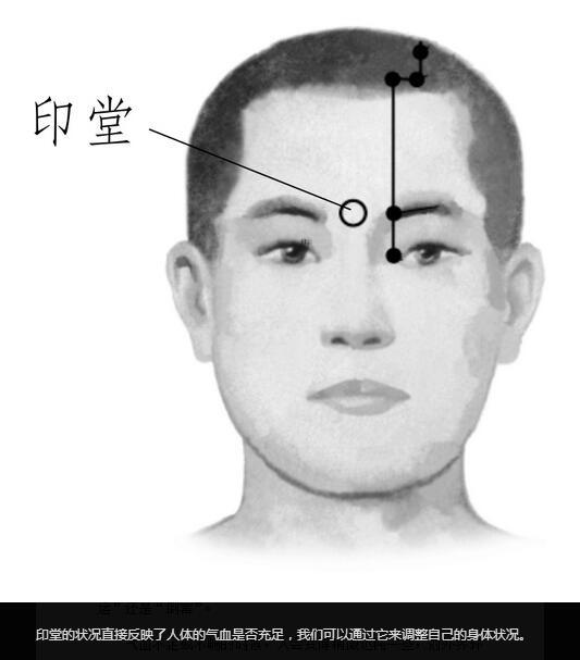 如果一个人的气血一直都很充足而且顺畅,那么,他的额头则是锃亮发光图片
