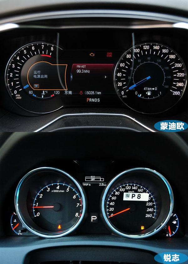 只看了一眼丰田锐志液晶仪表就彻底沦陷了 搜狐汽车 搜狐网