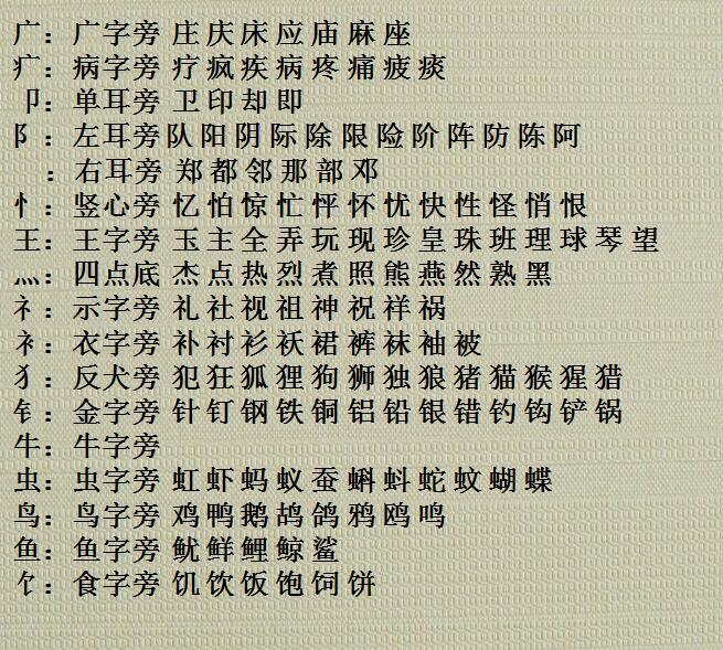 小学语文:按偏旁部首写汉字!快为孩子收吧