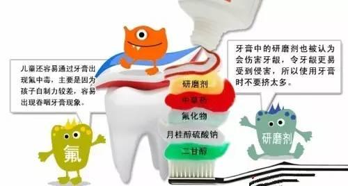 狮王牙膏真假_牙膏底部的短线真假