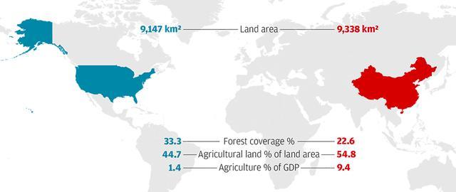 美国 农业gdp_美国农业带分布图