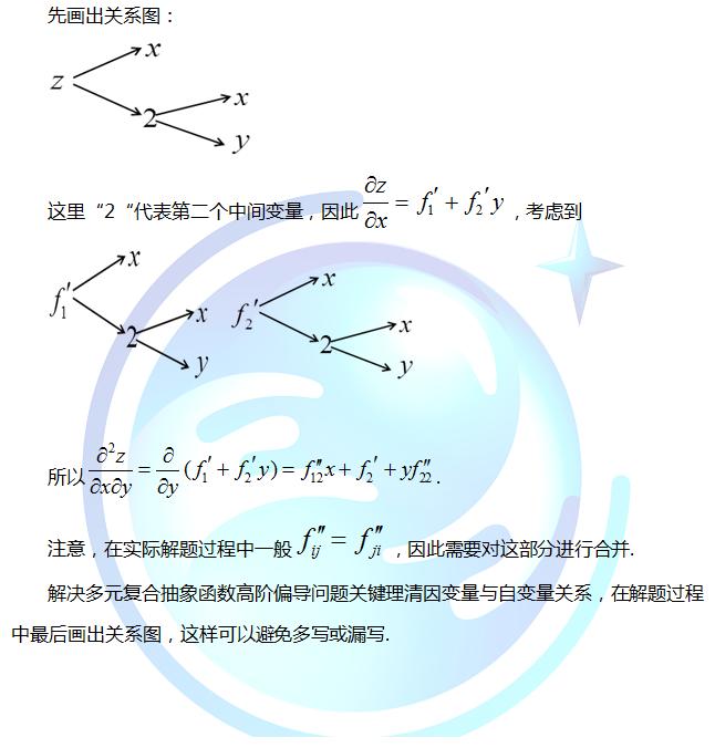 元复合函数高阶偏导数求法