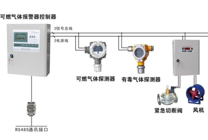 家用可燃气体探测器图片