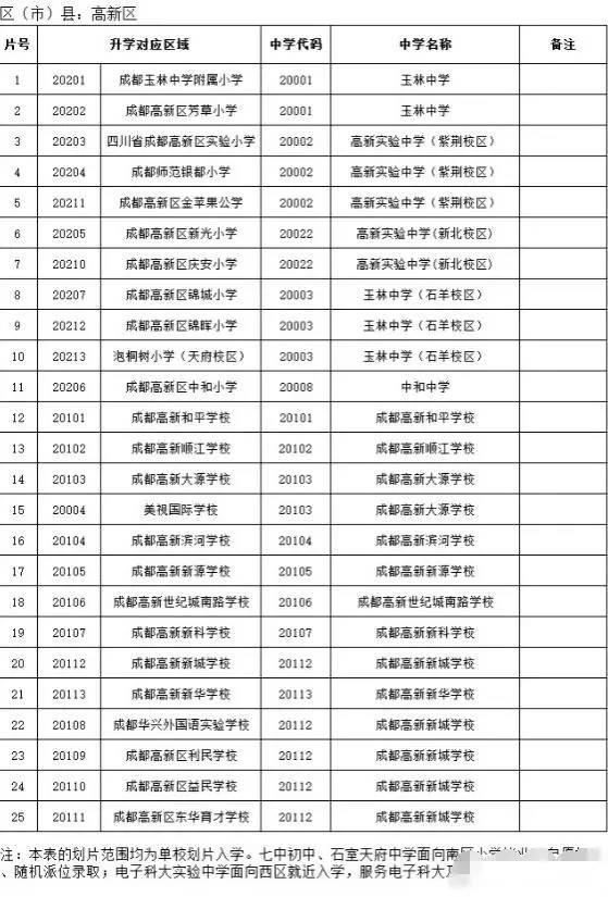 【郑州小升初成绩查询2016】