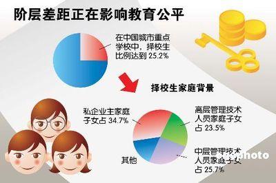 2016河南特岗教师招聘13550名报名时间及笔