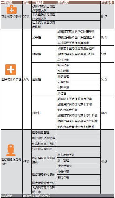 内蒙古人口统计_人口总量的统计指标