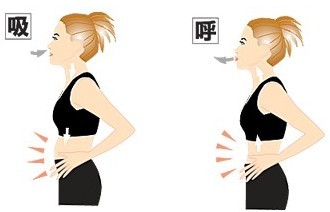 多吃这些,燃烧脂肪,助你瘦身吃不能瘦猪肚子肚子产妇能图片