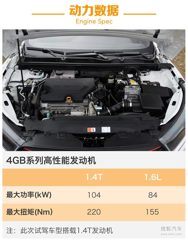 全新奔腾b50售价8.18-11.78万元