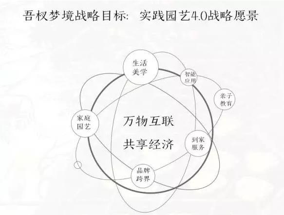 绿植手绘线稿图片