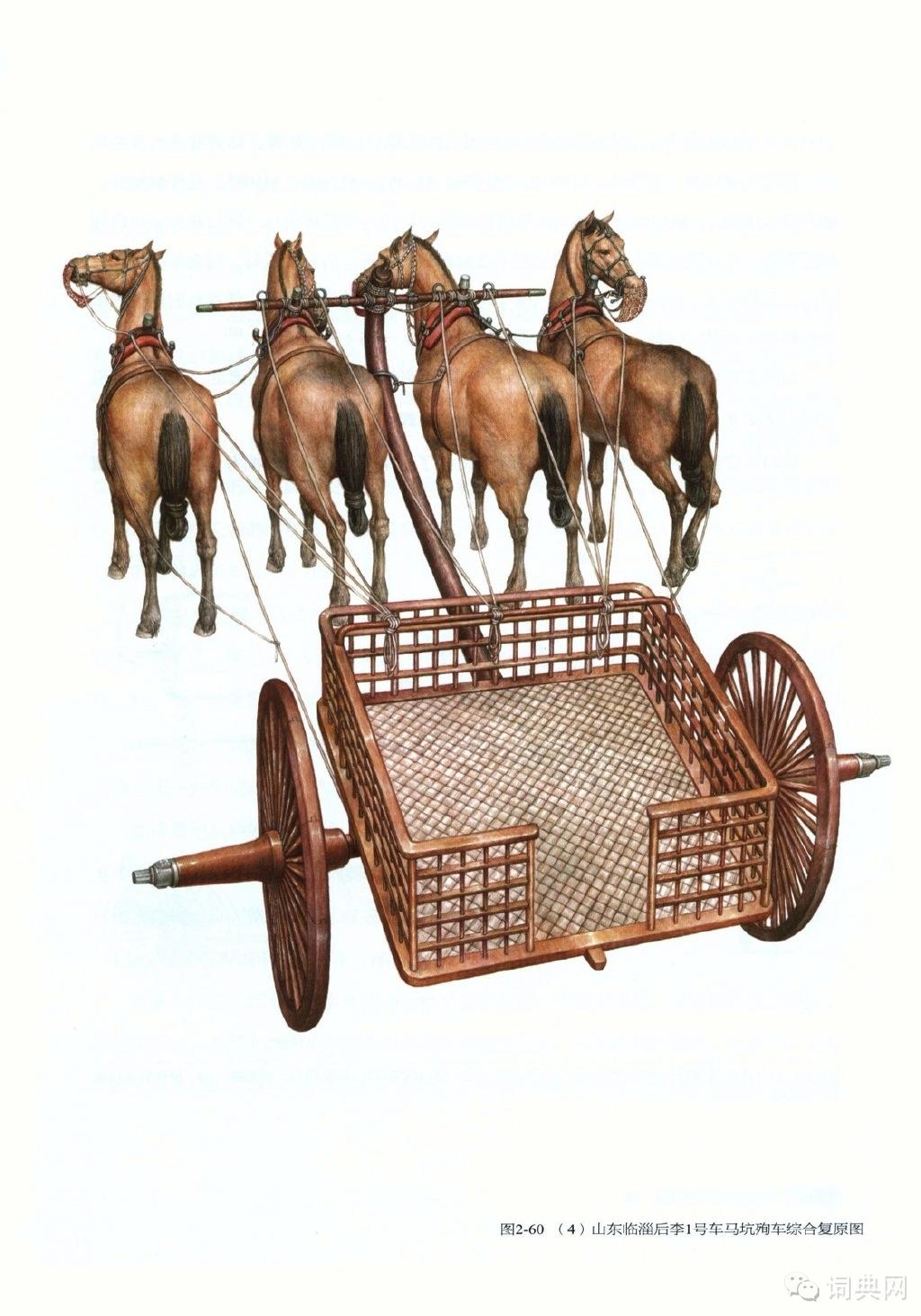 中国古代马车的 一些造型