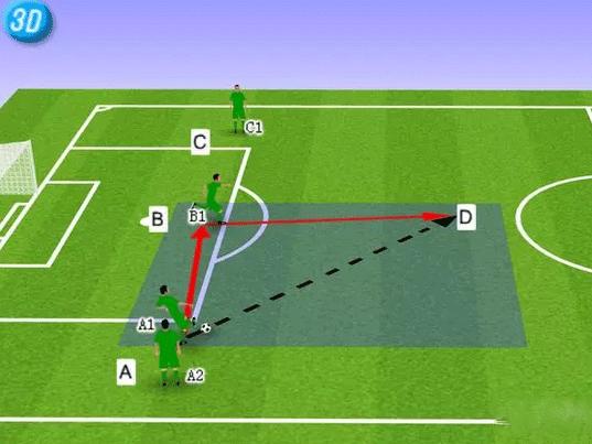 一刻足球3D训练教案第32期--侧翼进攻 - 微信公
