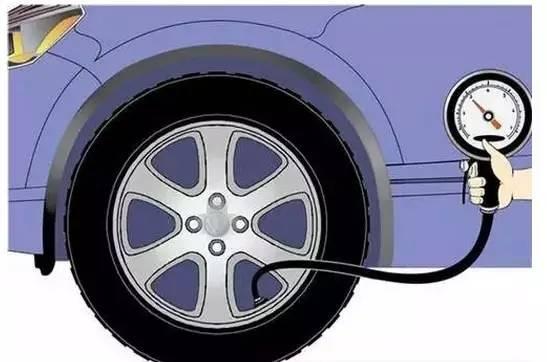 建议检查两侧车轮胎气压是否正常,如果亏气则进行打气填充.图片