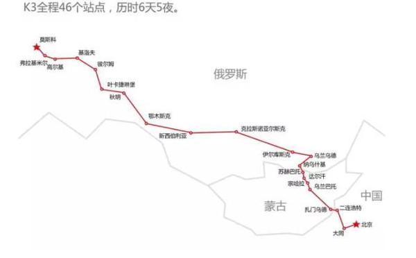 从北京到莫斯科的火车票要多少钱