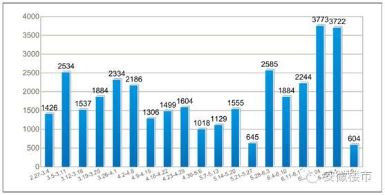 咸宁六县市2000年gdp_GDP千亿县达38个 6县超2000亿 江苏占比最大 图