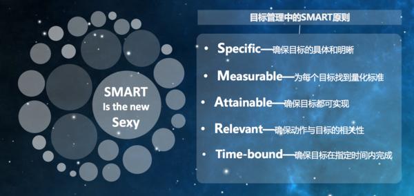 新通语培再升级,近日发布SMART智慧学习系统