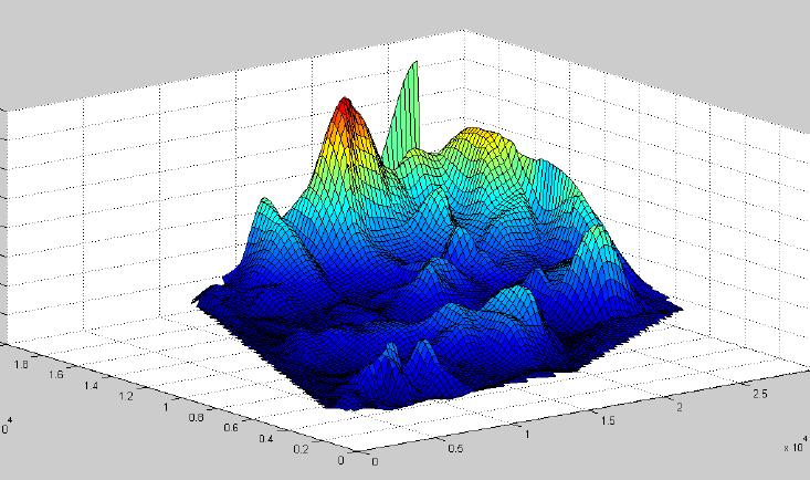 人口数学建模_人口预测模型 数学建模几类经典的人口预测模型,还有人口模型